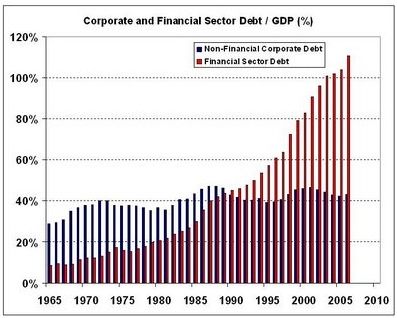 Sudden Debt_ The Rabelaisian Growth of Financial Debt