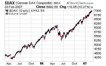 german_dax_composite