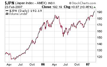 japan_index